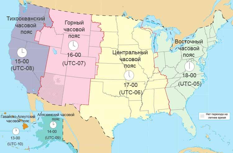 аремниканские временные зоны